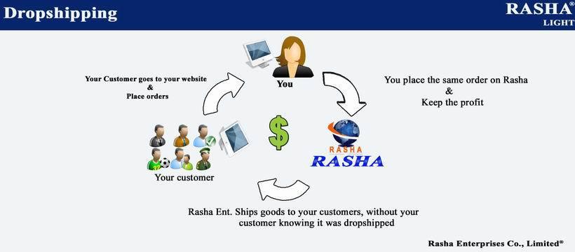 Rasha Dropshipping copy.jpg