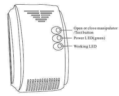 Wireless Gas Detector.jpg