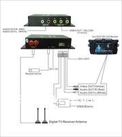 бесплатная доставка высокой четкости цифровой двб-т prim коробка для авто DVD-диск радио s618t + 2 шт. телевизор антенну для европы, Австралии израиль сингапур