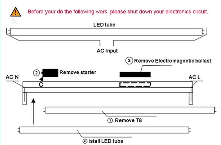 Schaltplan LED-Roehre Pflanzenwachstum Fleischerei-Theke Retrofit-Roehre