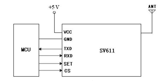 sv611 Schematic