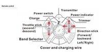 бесплатная доставка хобби пульт дистанционного управления игрушки вертолет инновационный продукт с гироскопа из светодиодов фонарик 3 канал