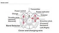 мини-игрушки пульт дистанционного управления управления хобби уникальный игрушки с гироскопа из светодиодов фонарик 3.5 канала чужой бесплатная доставка