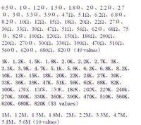 резистор пакет, 112 valuesx10pcs = 1120 шт., 1 / 4 вт металлические резистор образцы комплект ezoneda внимание : воздушная почта вместо ЭМС