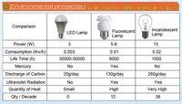 бесплатная доставка, оптовая продажа, 12 вт, из светодиодов светильник, Сид epistar чип, с 50 / 60 гц частота, алюминий, гарантия 12 месяцев