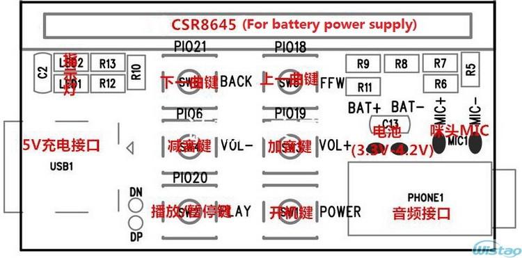 CSR8645 JXT1