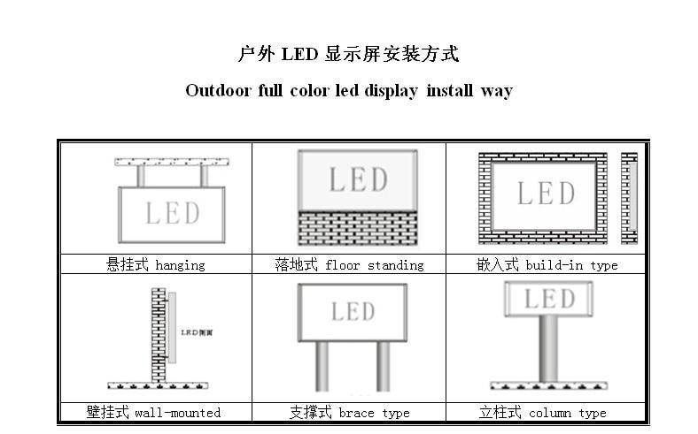 module display