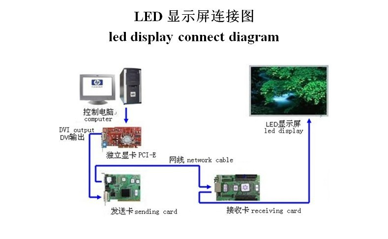China module panel Suppliers