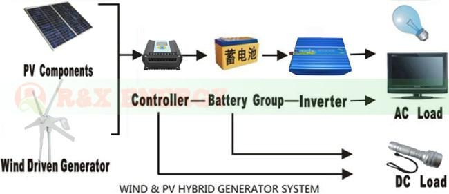 LCD SYSTEM
