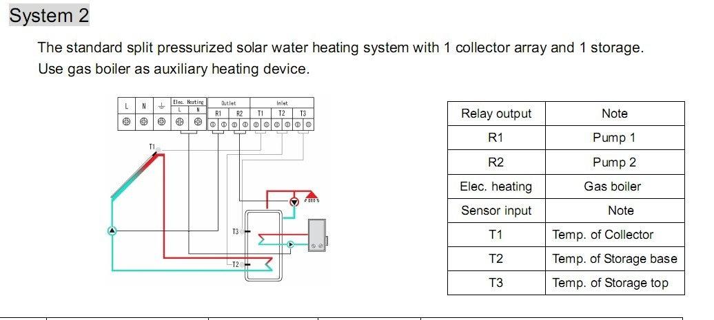 3 Sensor 110V CONTROLLER of SOLAR WATER HEATER,for Solar heat system