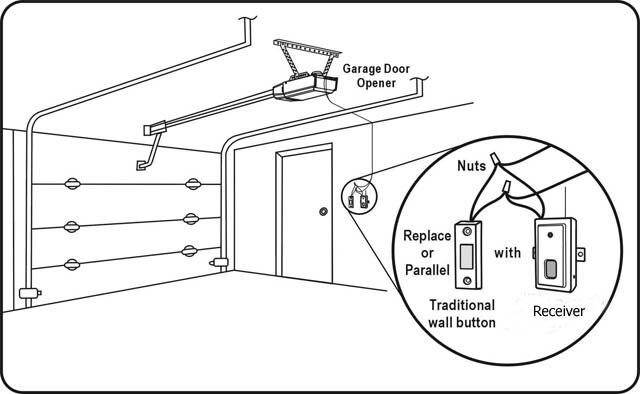 Wiring Garage Door Button Online Schematic Diagram