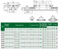новый оптовая продажа 2 шт. hgr15 - л 550 мм рельса с 4 шт. hgw15ca перевозки