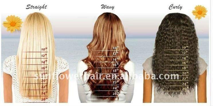 Hair length chart sunflowerhair wave also  grade molado curls virgin peruvian extension peruvain rh aliexpress