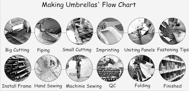 fibra vidrio Roof paraguas 31