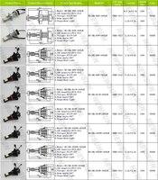5000 к ксенон белый 50 вт высокой мощности 2-светодиоды Н7 светодиодные фары комплект Сид 1800lm 12 в/24 в автомобильных светодиодов грузовик лампы