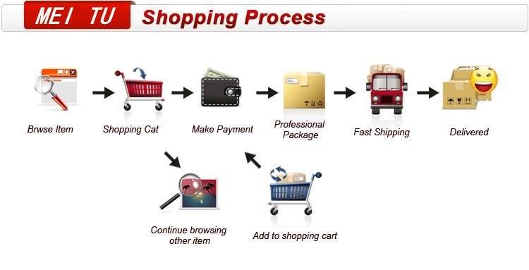 shopping processore6_.jpg