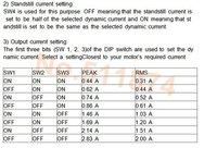 новинка! wantai 3 оси nema 17 Sage двигатели 42bygh801 54oz-в + драйвера dq420ma 1,7 а 36 в 128 микро чпу routerreprep поделки чпу