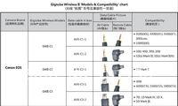 aputure модели gwii-с1 SMS кабель для передачи данных из gigtube беспроводной второй для Кэнон еос 1000д, 450д, 400d, 350D фотокамеры, 300д