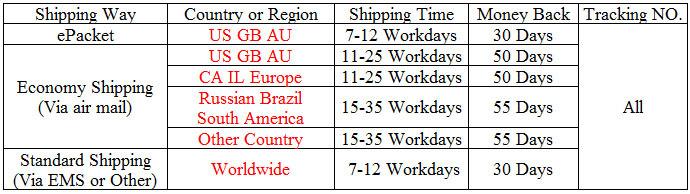 7 шт./кор. сакура пигма микрон ручка иглы рисунок в 005 01 02 03 04 05 08 0.2 0.25 0.3 0.35 0.4 0.45 0.5 мм