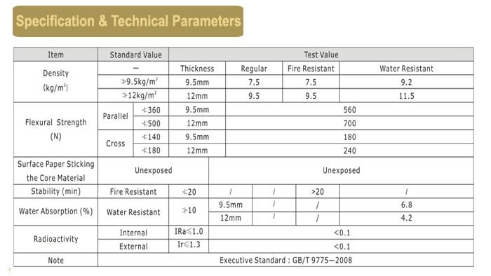 US $1 76 |Waterproof Gypsum board 1200mm*2400mm*12mm on Aliexpress com |  Alibaba Group