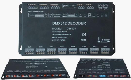 DE8024