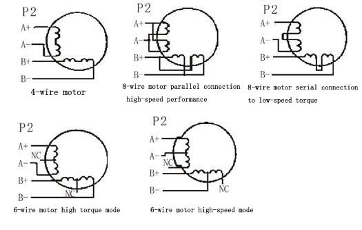 ramps 1 4 stepper motor wiring diagram