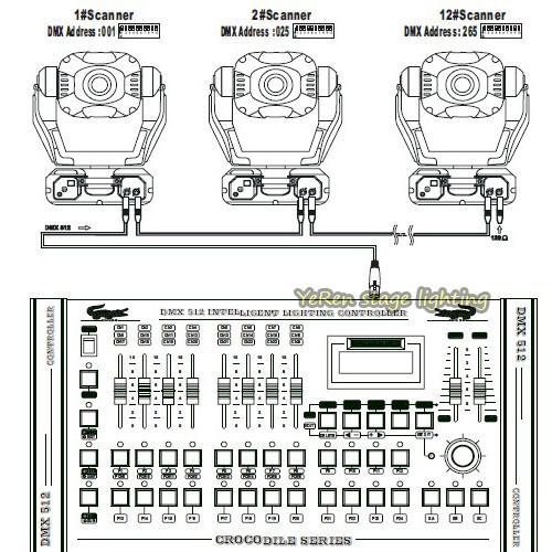 dmx controller 504 dc