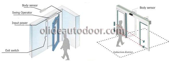 residential door opener how_to_work.jpg