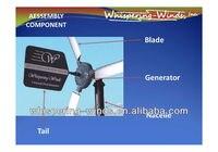 ветер вентилятор генератор 1000 вт