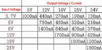50 шт./лот постоянного тока широкий шаг - модуль в напряжения regrets платы усилитель 3.7 - 34 в 3А lm2577