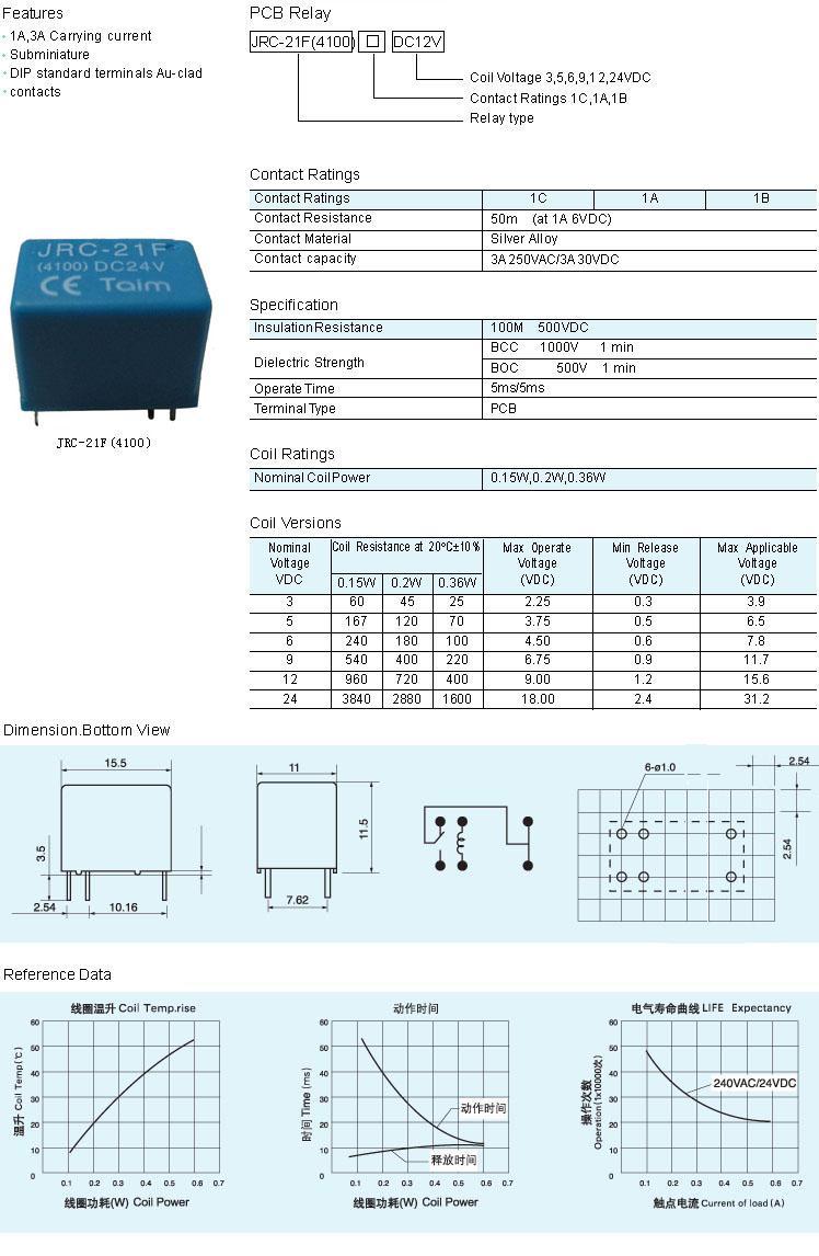 siwetg JRC-21F 4100 DC Mini Power Relay 6 Pin PCB Mount Schaltungsrelais 3 V 5 V 12 V 10 St/ück 12 V