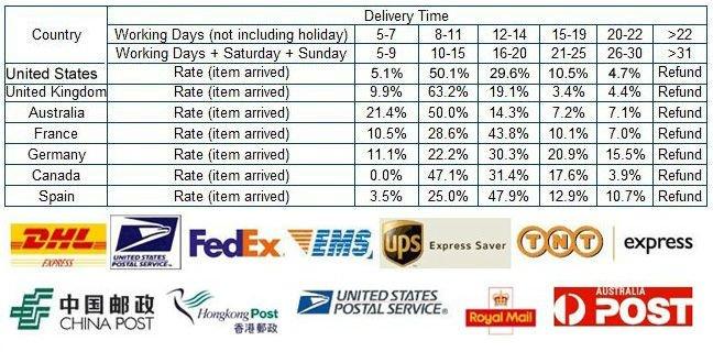 shipment2