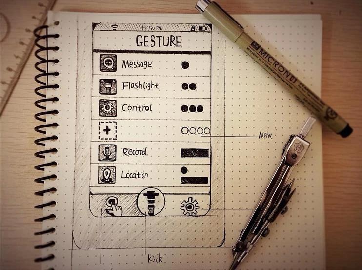 кнопка быстрого - а . н . - impressyve способ, чтобы добавить Physical кнопку для андроид, ключевой камеры сос пыли вилла. магазин телефоны разъем