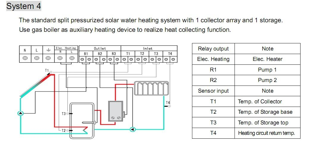 Free shipping,Web-based solar water heater controller SPI,LCD display,4 sensors input,4 relays outputs,6application systems