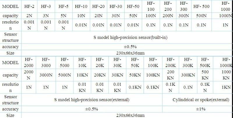 Digital force gauge(HF-20KN)