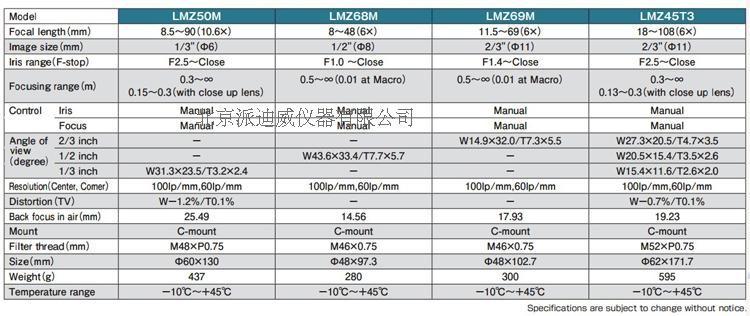 LMZ45T32