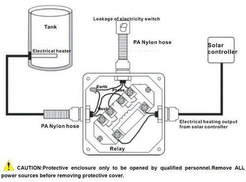 aquecimento elétrico para o sistema solar do calefator de água