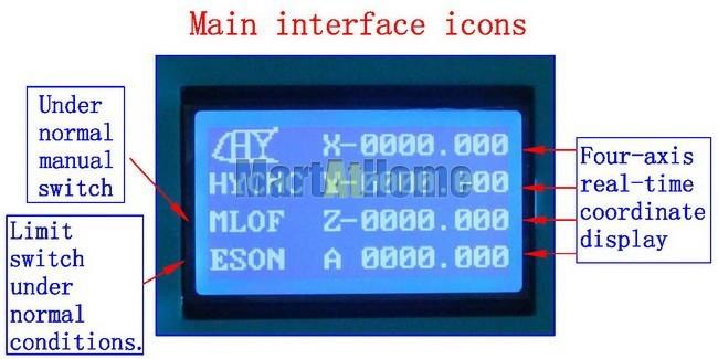 sm603-figure7