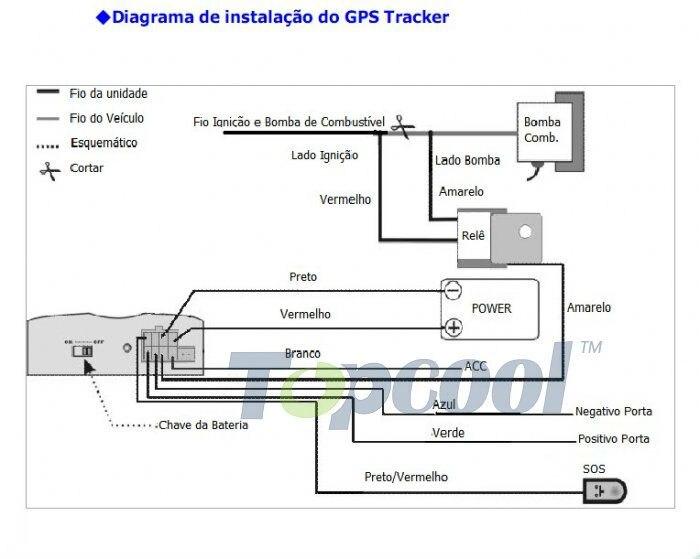 637351813_810 gran especial de gps para cuarquier tipo de veiculo $ 5,990 00 tk103 wiring diagram at honlapkeszites.co