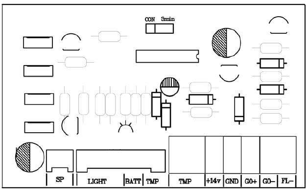 block connection diagram