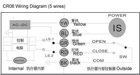 MV-2-15,20,25-220V-CR06