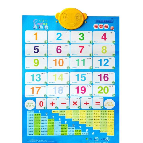 Free shipping sound wall chartlow price beautiful kid best  chart digital also rh aliexpress
