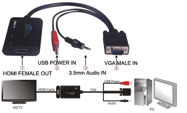 SVGA VGA MALE Video w/Audio to HDMI FEMALE HD 1080P Converter USB ...