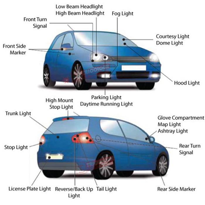 Diagram Of Lights On Back Of Car - DIY Wiring Diagrams •