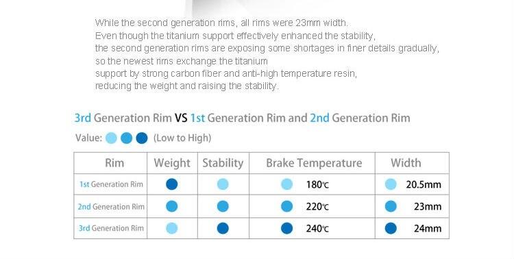 Yishunbike-the-third-generation-carbon-rims_02
