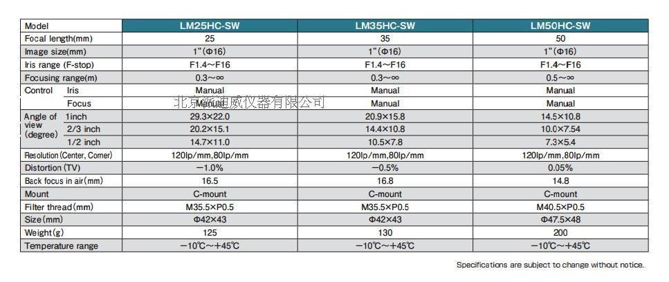 LM25HC-SW2