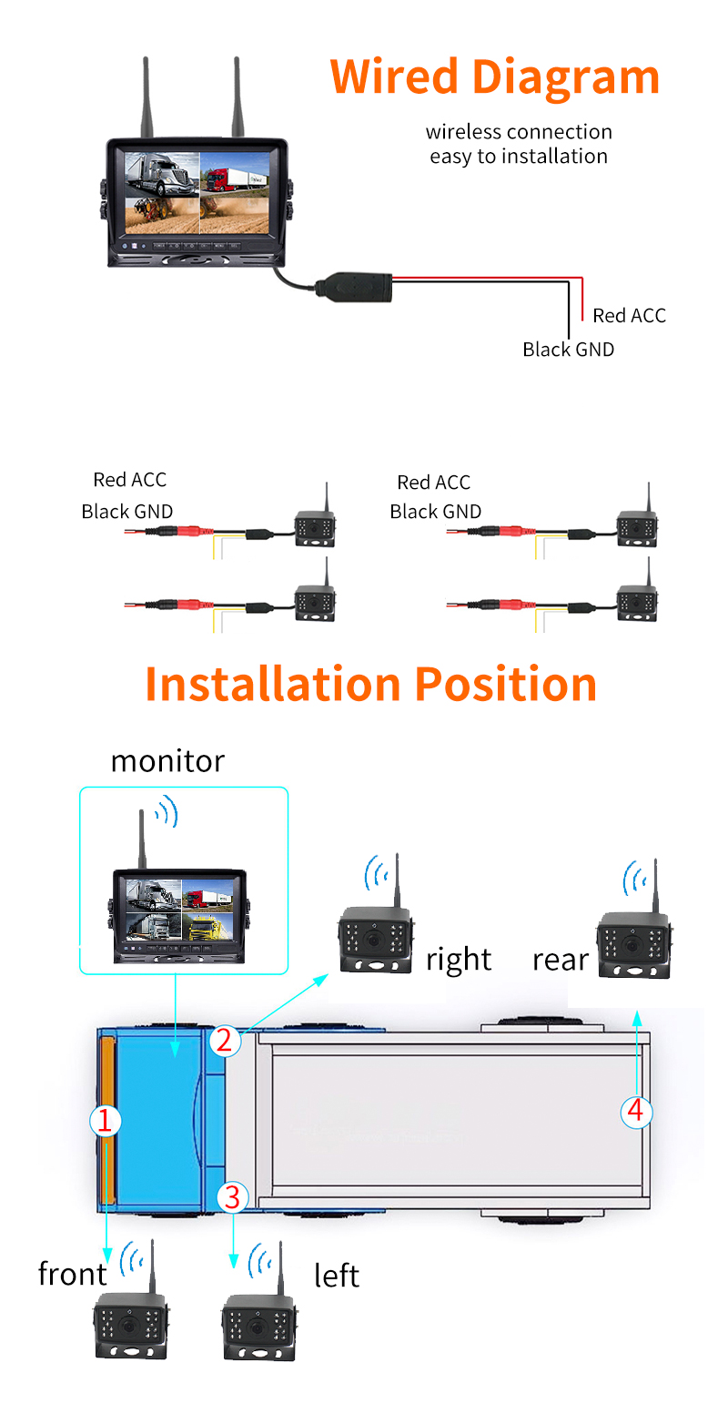 Wireless Rv Truck Trailer Bus Forklift 4 Channel Video Record 7 Inch Monitor Infrared Reverse Backup Quad View Camera System 27