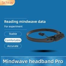 EEG kafa bandı Pro beyin dalga geribildirim Bluetooth 2.0 4.0 yazılım ile deri bant konsantrasyon eğitimi Android Windows için