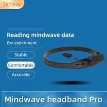 ヘッドバンド,ヘッドバンド,brain Wave,Bluetooth 2.0,ソフトウェア付き4.0,Android Windows用のレザーストラップ付きトレーニング