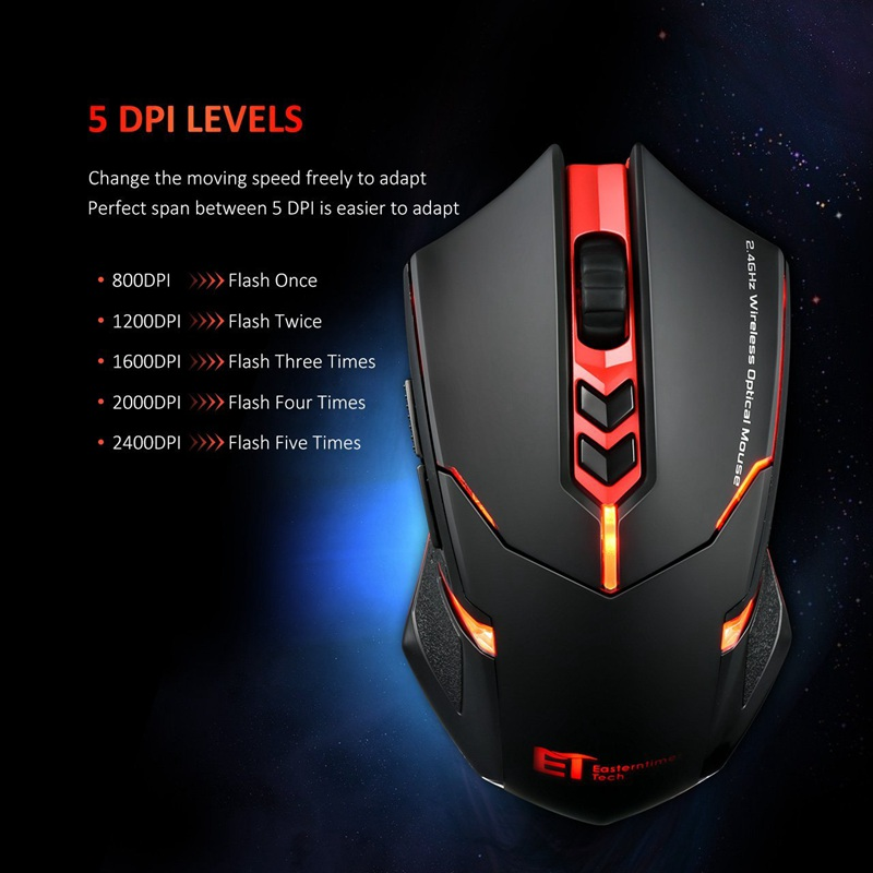 VicTsing Wireless Gaming Mouse 2400 DPI Ergonomic Grips 7 Buttons Breathing Backlit Unique Silent Click Wireless Mouse Gaming    (15)